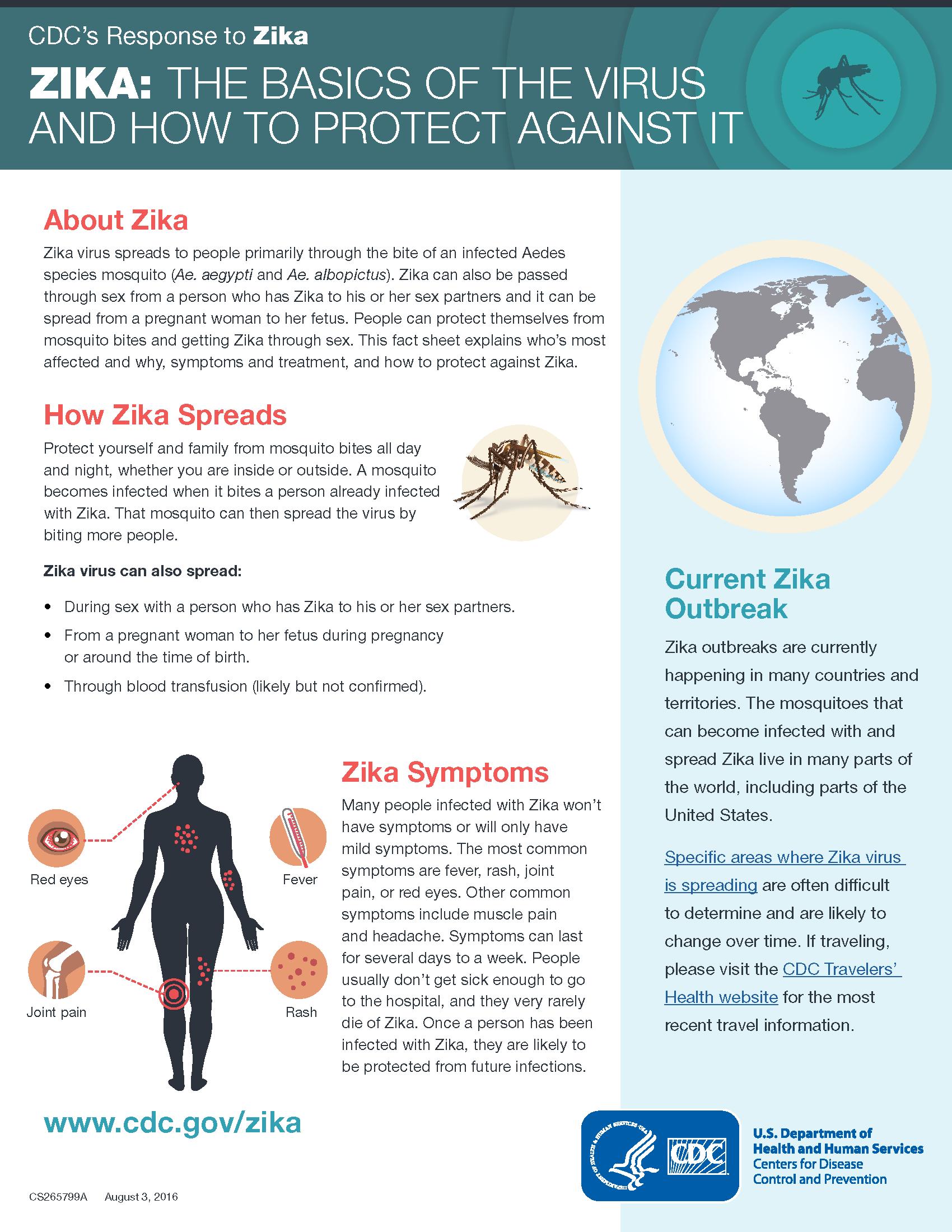 Zika Basics